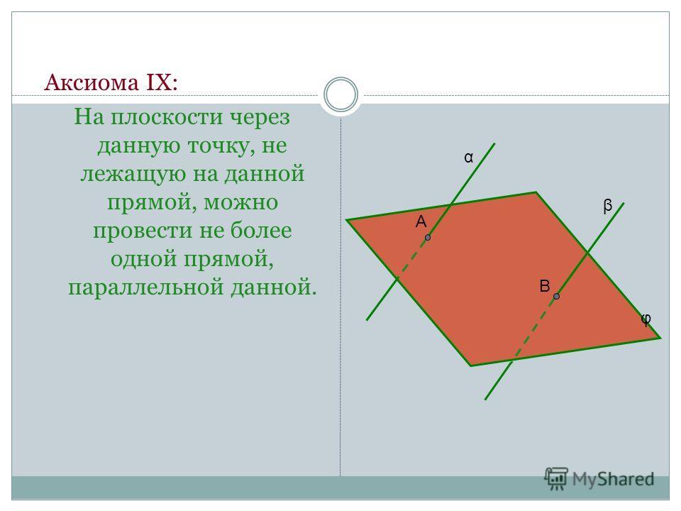 Аксиома IX: На плоскости через данную точку, не лежащую на данной прямой, можно провести не более одной прямой, параллельной данной. А α β φ B