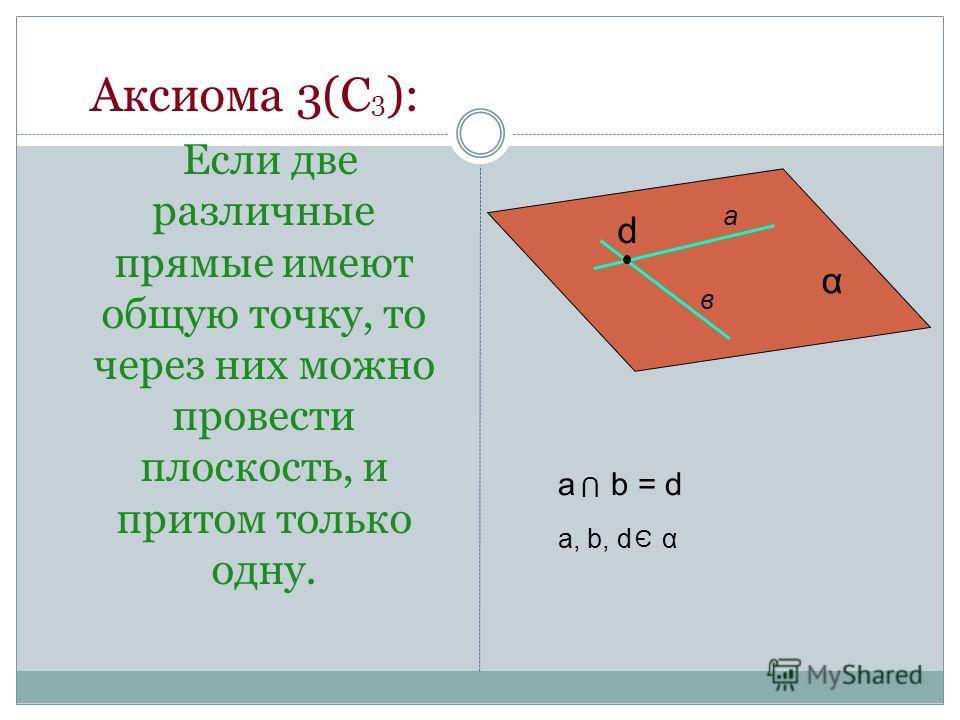 Аксиома 3(С 3 ): Если две различные прямые имеют общую точку, то через них можно провести плоскость, и притом только одну. a b = d a, b, d α U Э d α в a