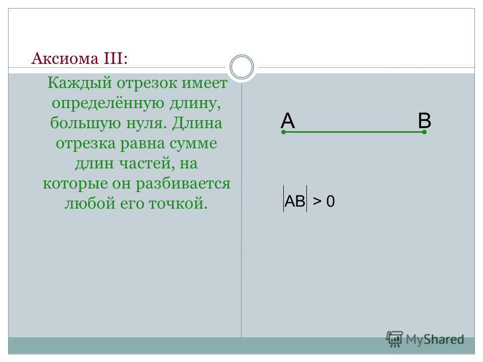 Аксиома III: Каждый отрезок имеет определённую длину, большую нуля. Длина отрезка равна сумме длин частей, на которые он разбивается любой его точкой. АВ АВ > 0