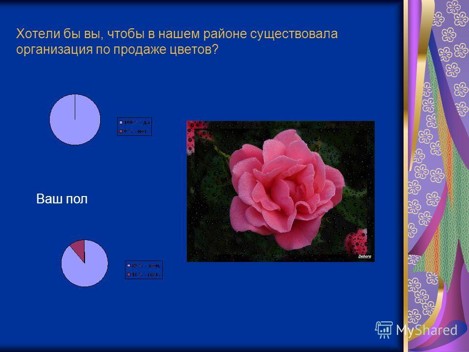 Хотели бы вы, чтобы в нашем районе существовала организация по продаже цветов? Ваш пол