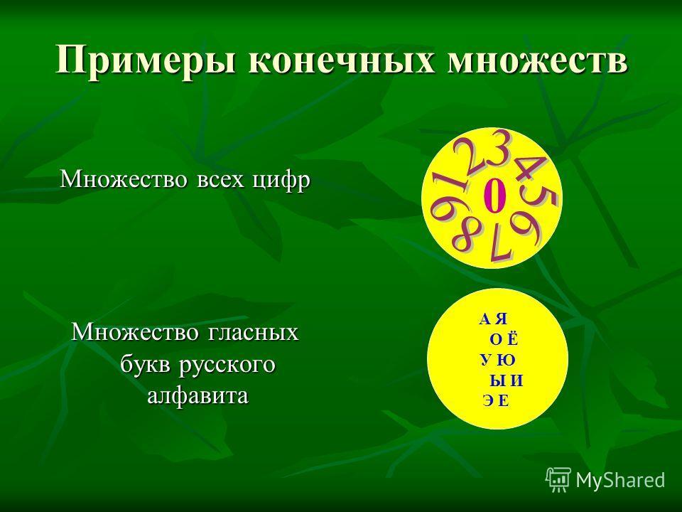 Примеры конечных множеств Множество всех цифр Множество гласных букв русского алфавита А Я О Ё У Ю Ы И Э Е 0