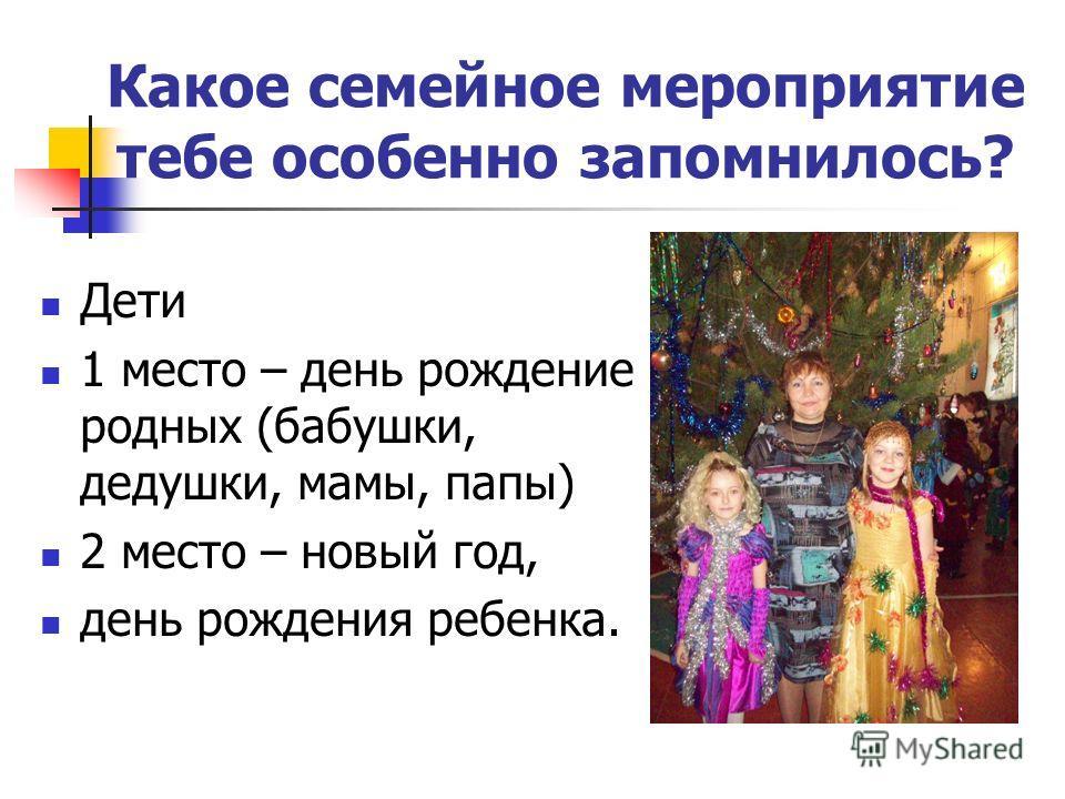 Какое семейное мероприятие тебе особенно запомнилось? Дети 1 место – день рождение родных (бабушки, дедушки, мамы, папы) 2 место – новый год, день рождения ребенка.
