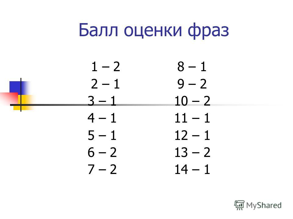 Балл оценки фраз 1 – 2 8 – 1 2 – 1 9 – 2 3 – 1 10 – 2 4 – 1 11 – 1 5 – 1 12 – 1 6 – 2 13 – 2 7 – 2 14 – 1