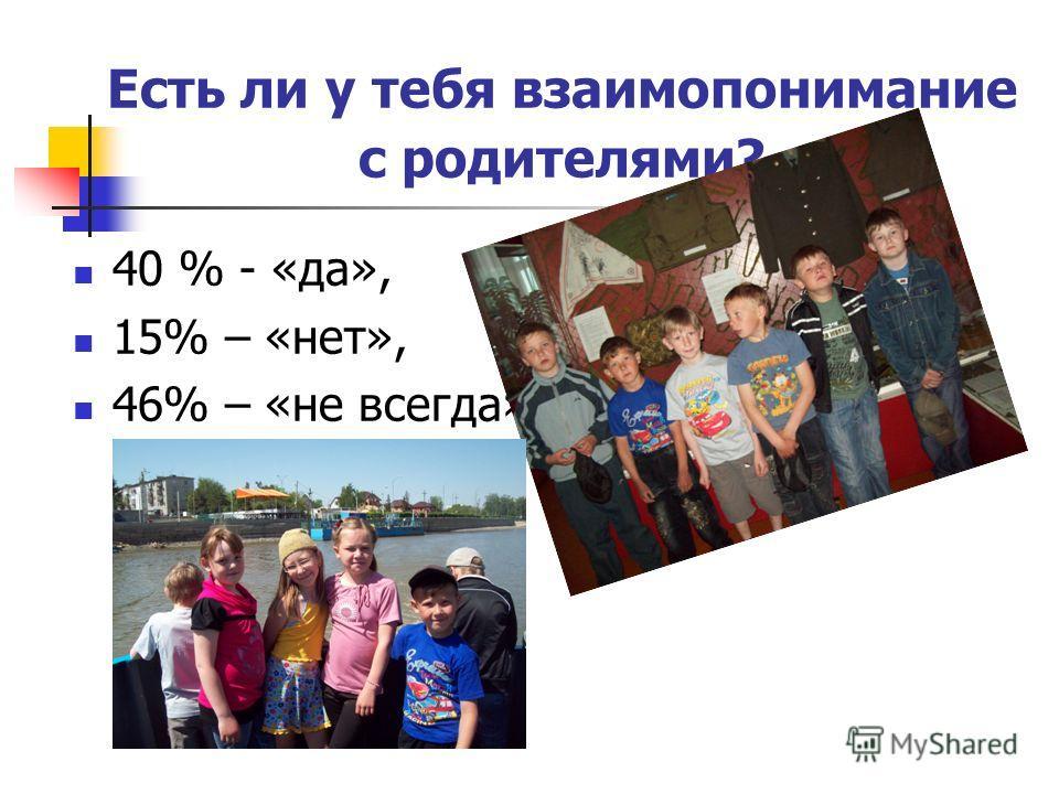 Есть ли у тебя взаимопонимание с родителями? 40 % - «да», 15% – «нет», 46% – «не всегда»