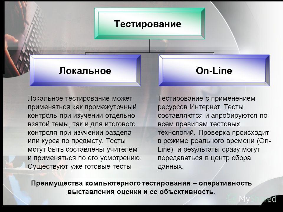 Тестирование ЛокальноеOn-Line Локальное тестирование может применяться как промежуточный контроль при изучении отдельно взятой темы, так и для итогового контроля при изучении раздела или курса по предмету. Тесты могут быть составлены учителем и приме