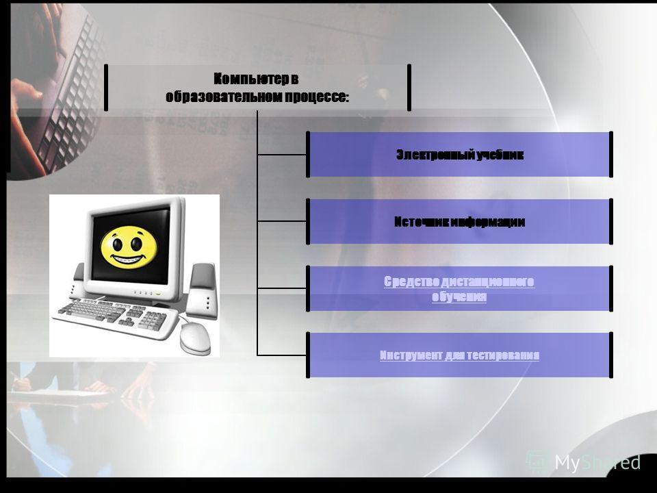 Компьютер в образовательном процессе: Электронный учебник Источник информации Средство дистанционного обучения Инструмент для тестирования