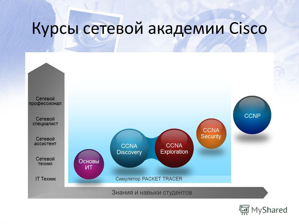 Курсы сетевой академии Cisco