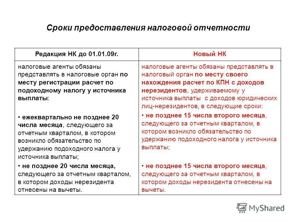 Сроки предоставления налоговой отчетности Редакция НК до 01.01.09г.Новый НК налоговые агенты обязаны представлять в налоговые орган по месту регистрации расчет по подоходному налогу у источника выплаты: ежеквартально не позднее 20 числа месяца, следу