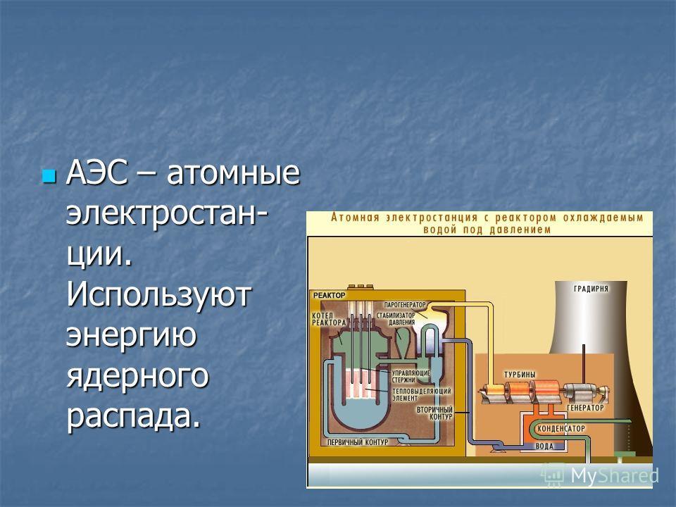АЭС – атомные электростан- ции. Используют энергию ядерного распада. АЭС – атомные электростан- ции. Используют энергию ядерного распада.
