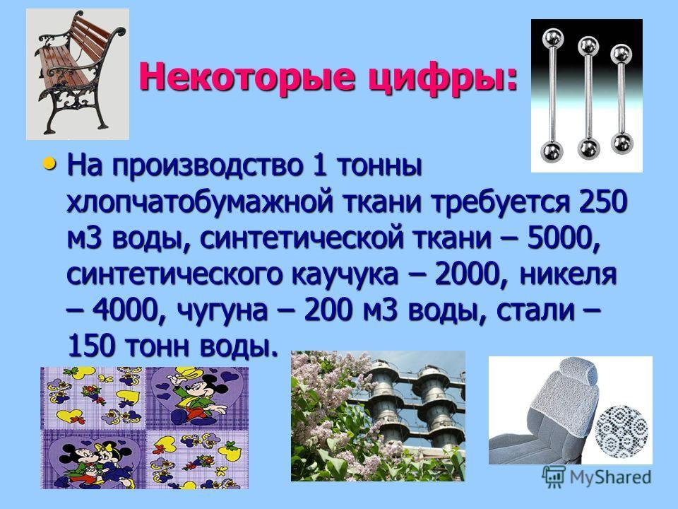 Некоторые цифры: Некоторые цифры: На производство 1 тонны хлопчатобумажной ткани требуется 250 м3 воды, синтетической ткани – 5000, синтетического каучука – 2000, никеля – 4000, чугуна – 200 м3 воды, стали – 150 тонн воды. На производство 1 тонны хло