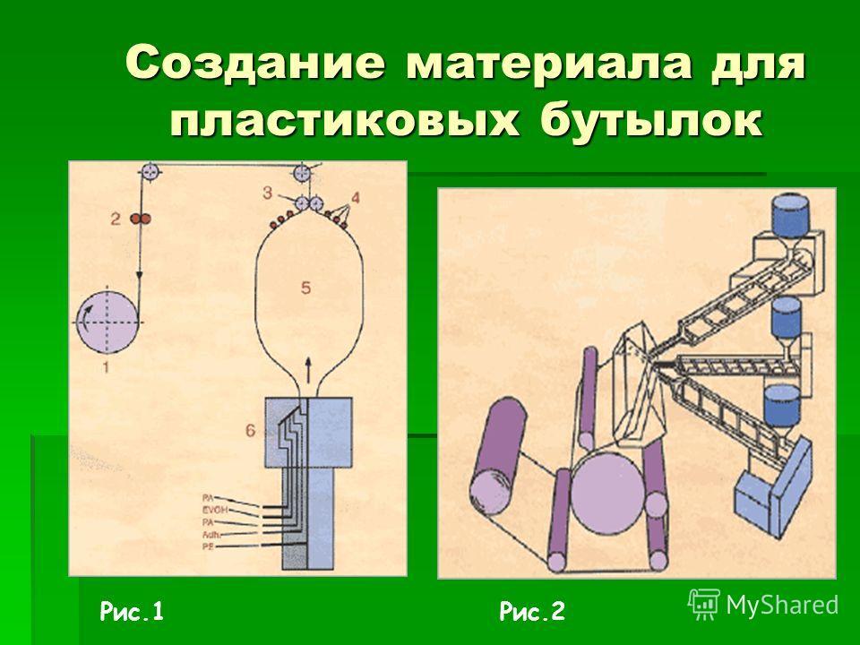 Создание материала для пластиковых бутылок Рис.1Рис.2