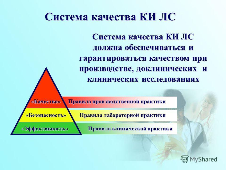 Система качества КИ ЛС Система качества КИ ЛС должна обеспечиваться и гарантироваться качеством при производстве, доклинических и клинических исследованиях «Качество»«Безопасность» «Эффективность» Правила производственной практики Правила лабораторно