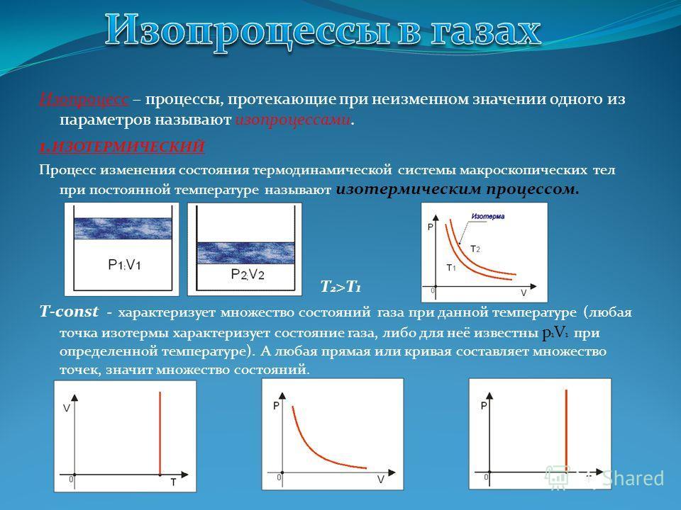Изопроцесс – процессы, протекающие при неизменном значении одного из параметров называют изопроцессами. 1. ИЗОТЕРМИЧЕСКИЙ Процесс изменения состояния термодинамической системы макроскопических тел при постоянной температуре называют изотермическим пр