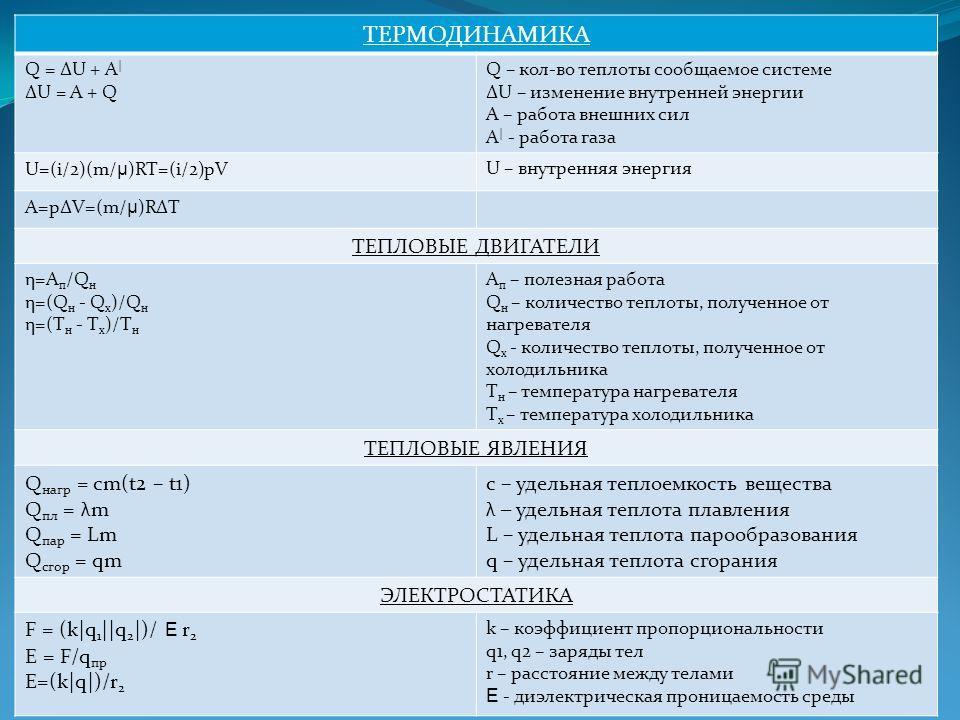 ТЕРМОДИНАМИКА Q = U + A | U = A + Q Q – кол-во теплоты сообщаемое системе U – изменение внутренней энергии А – работа внешних сил А | - работа газа U=(i/2)(m/ μ )RT=(i/2)pVU – внутренняя энергия A=pV=(m/ μ )RT ТЕПЛОВЫЕ ДВИГАТЕЛИ η=А п /Q н η=(Q н - Q