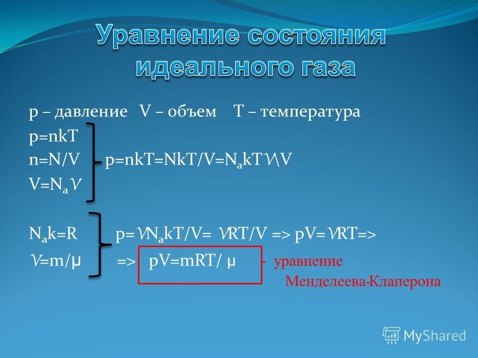 p – давление V – объем T – температура p=nkT n=N/V p=nkT=NkT/V=N a kT V \V V=N а V N а k=R p= V N a kT/V= V RT/V => pV= V RT=> V =m/ μ => pV=mRT/ μ - уравнение Менделеева - Клаперона