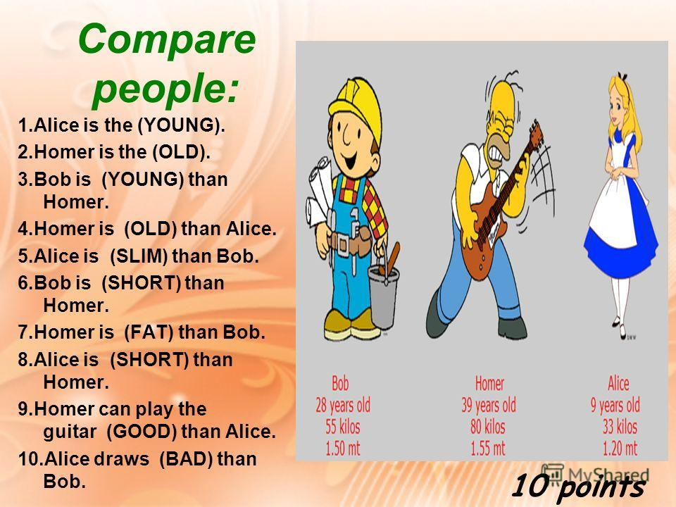 Compare people: 1.Alice is the (YOUNG). 2.Homer is the (OLD). 3.Bob is (YOUNG) than Homer. 4.Homer is (OLD) than Alice. 5.Alice is (SLIM) than Bob. 6.Bob is (SHORT) than Homer. 7.Homer is (FAT) than Bob. 8.Alice is (SHORT) than Homer. 9.Homer can pla