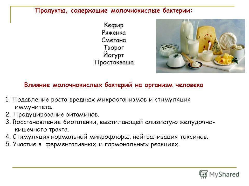 Продукты, содержащие молочнокислые бактерии:КефирРяженкаСметанаТворогЙогуртПростокваша Влияние молочнокислых бактерий на организм человека 1. Подавление роста вредных микрооганизмов и стимуляция иммунитета. 2. Продуцирование витаминов. 3. Восстановле