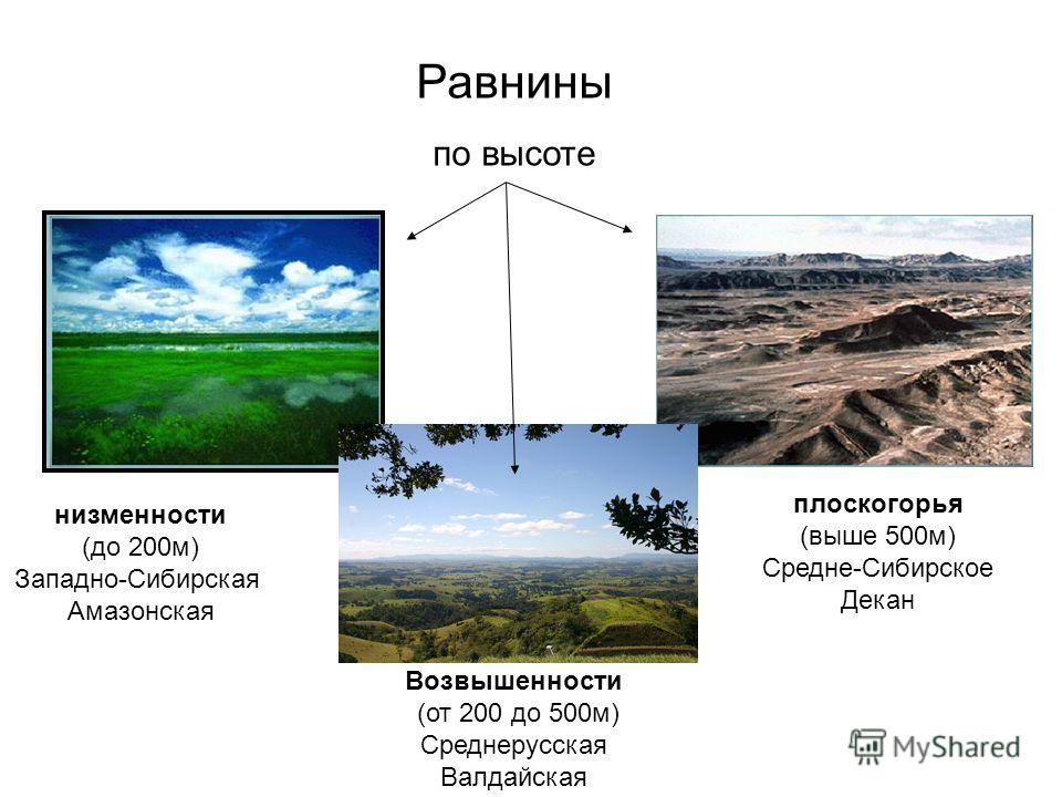 Равнины по высоте низменности (до 200м) Западно-Сибирская Амазонская плоскогорья (выше 500м) Средне-Сибирское Декан Возвышенности (от 200 до 500м) Среднерусская Валдайская