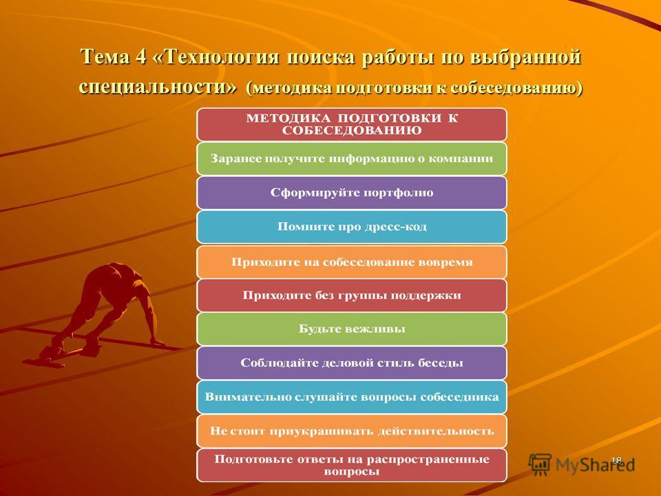 18 Тема 4 «Технология поиска работы по выбранной специальности» (методика подготовки к собеседованию)