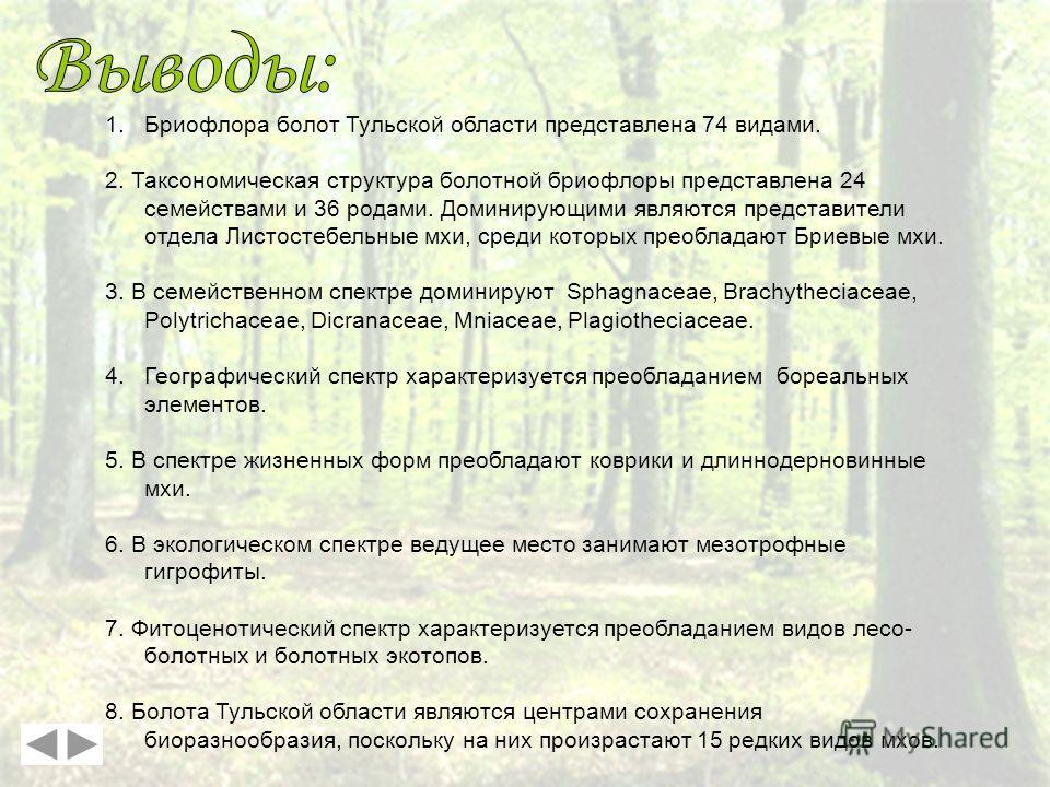 1.Бриофлора болот Тульской области представлена 74 видами. 2. Таксономическая структура болотной бриофлоры представлена 24 семействами и 36 родами. Доминирующими являются представители отдела Листостебельные мхи, среди которых преобладают Бриевые мхи