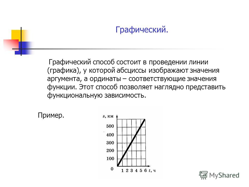 Графический. Графический способ состоит в проведении линии (графика), у которой абсциссы изображают значения аргумента, а ординаты – соответствующие значения функции. Этот способ позволяет наглядно представить функциональную зависимость. Пример.
