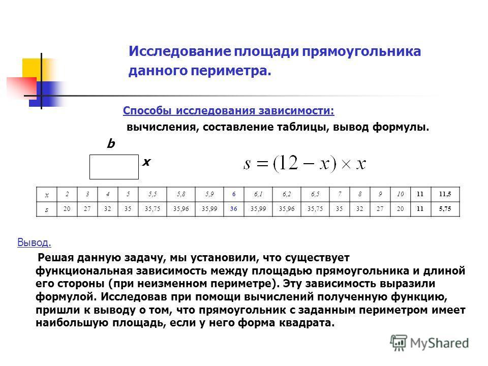 Исследование площади прямоугольника данного периметра. Способы исследования зависимости: вычисления, составление таблицы, вывод формулы. b x Вывод. Решая данную задачу, мы установили, что существует функциональная зависимость между площадью прямоугол
