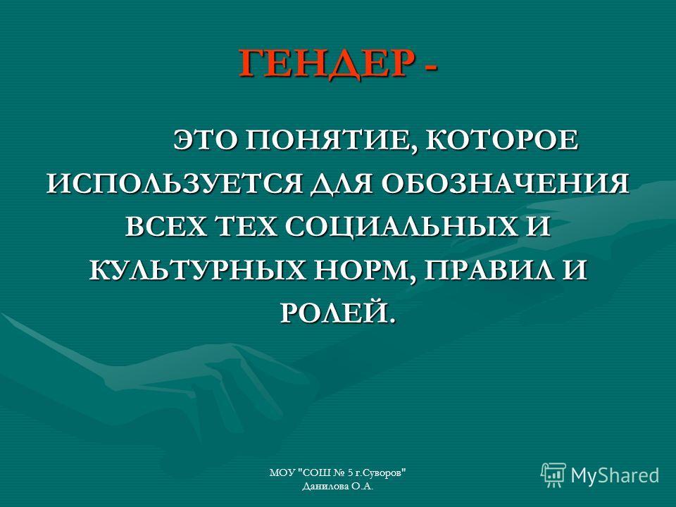 ГЕНДЕР - ЭТО ПОНЯТИЕ, КОТОРОЕ ЭТО ПОНЯТИЕ, КОТОРОЕ ИСПОЛЬЗУЕТСЯ ДЛЯ ОБОЗНАЧЕНИЯ ВСЕХ ТЕХ СОЦИАЛЬНЫХ И КУЛЬТУРНЫХ НОРМ, ПРАВИЛ И РОЛЕЙ. МОУ СОШ 5 г.Суворов Данилова О.А.