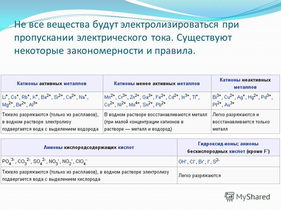 Не все вещества будут электролизироваться при пропускании электрического тока. Существуют некоторые закономерности и правила.