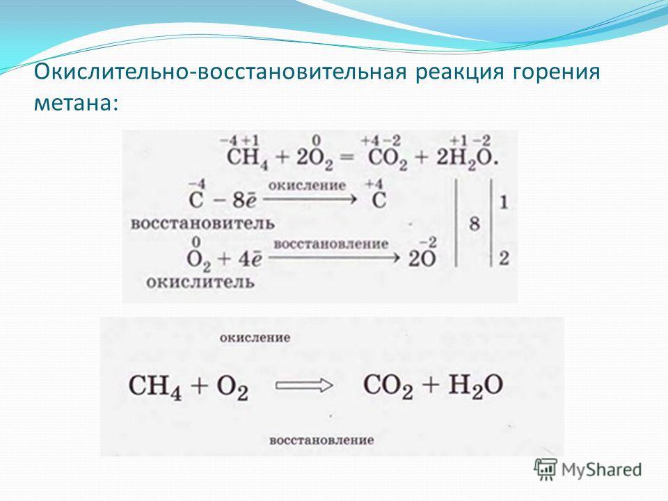 Окислительно-восстановительная реакция горения метана:
