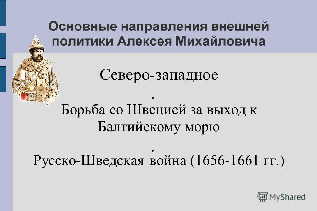 Основные направления внешней политики Алексея Михайловича Северо - западное Борьба со Швецией за выход к Балтийскому морю Русско-Шведская война (1656-1661 гг.)