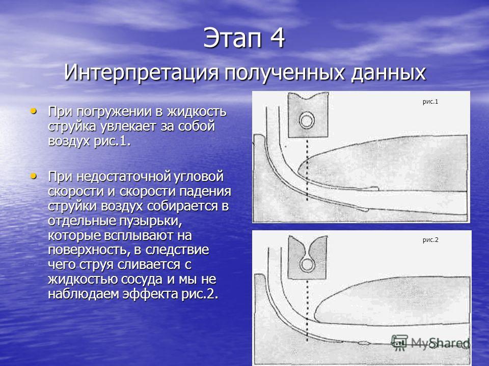 Этап 4 Интерпретация полученных данных При погружении в жидкость струйка увлекает за собой воздух рис.1. При погружении в жидкость струйка увлекает за собой воздух рис.1. При недостаточной угловой скорости и скорости падения струйки воздух собирается