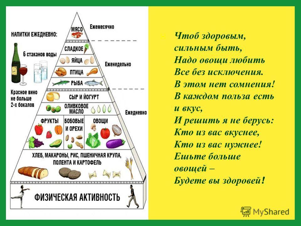 Чтоб здоровым, сильным быть, Надо овощи любить Все без исключения. В этом нет сомнения ! В каждом польза есть и вкус, И решить я не берусь : Кто из вас вкуснее, Кто из вас нужнее ! Ешьте больше овощей – Будете вы здоровей !