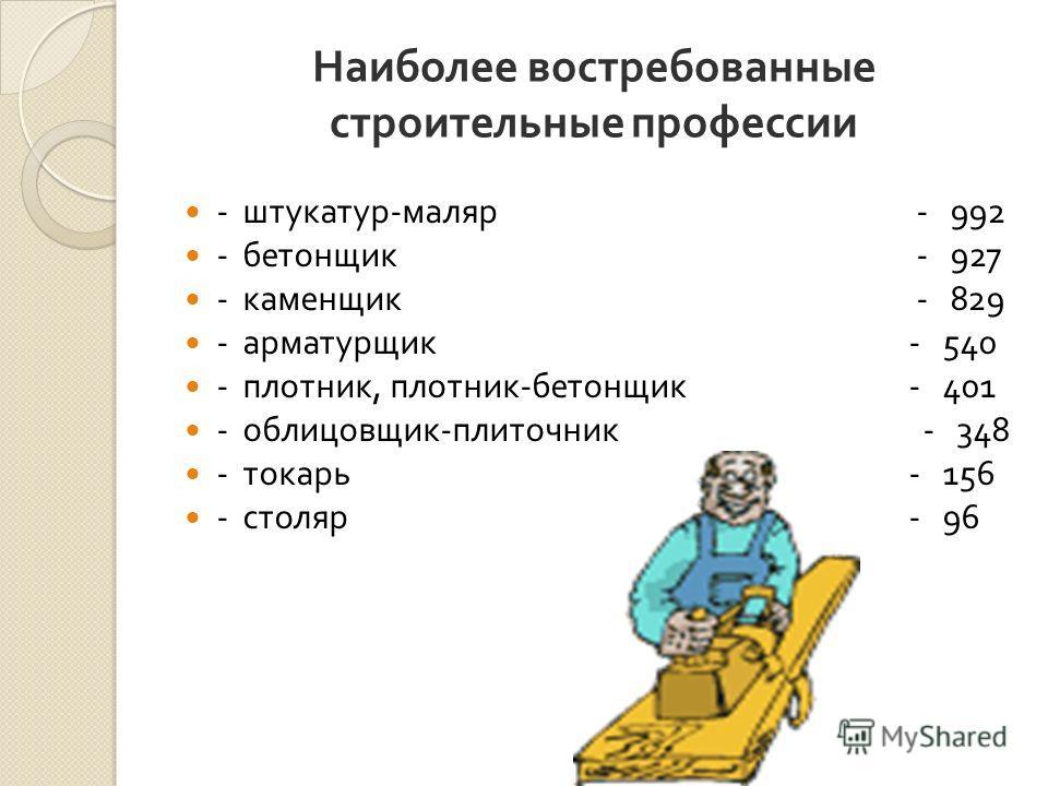 Наиболее востребованные строительные профессии - штукатур - маляр - 992 - бетонщик - 927 - каменщик - 829 - арматурщик - 540 - плотник, плотник - бетонщик - 401 - облицовщик - плиточник - 348 - токарь - 156 - столяр - 96