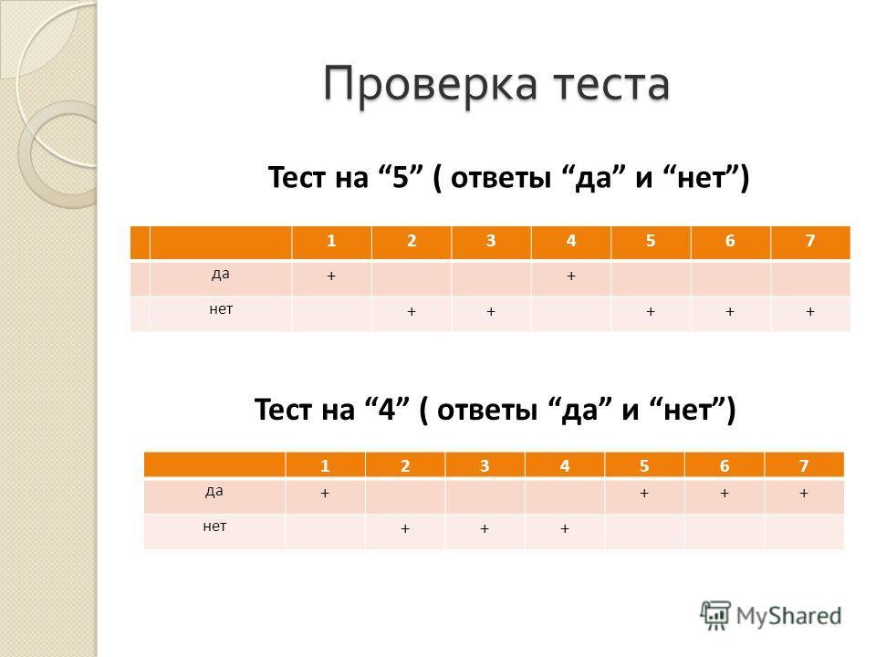 Проверка теста 1234567 да ++ нет +++++ 1234567 да ++++ нет +++ Тест на 5 ( ответы да и нет) Тест на 4 ( ответы да и нет)