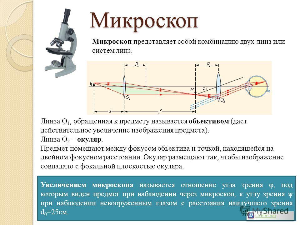 Микроскоп Микроскоп представляет собой комбинацию двух линз или систем линз. Линза О 1, обращенная к предмету называется объективом (дает действительное увеличение изображения предмета). Линза О 2 – окуляр. Предмет помещают между фокусом объектива и