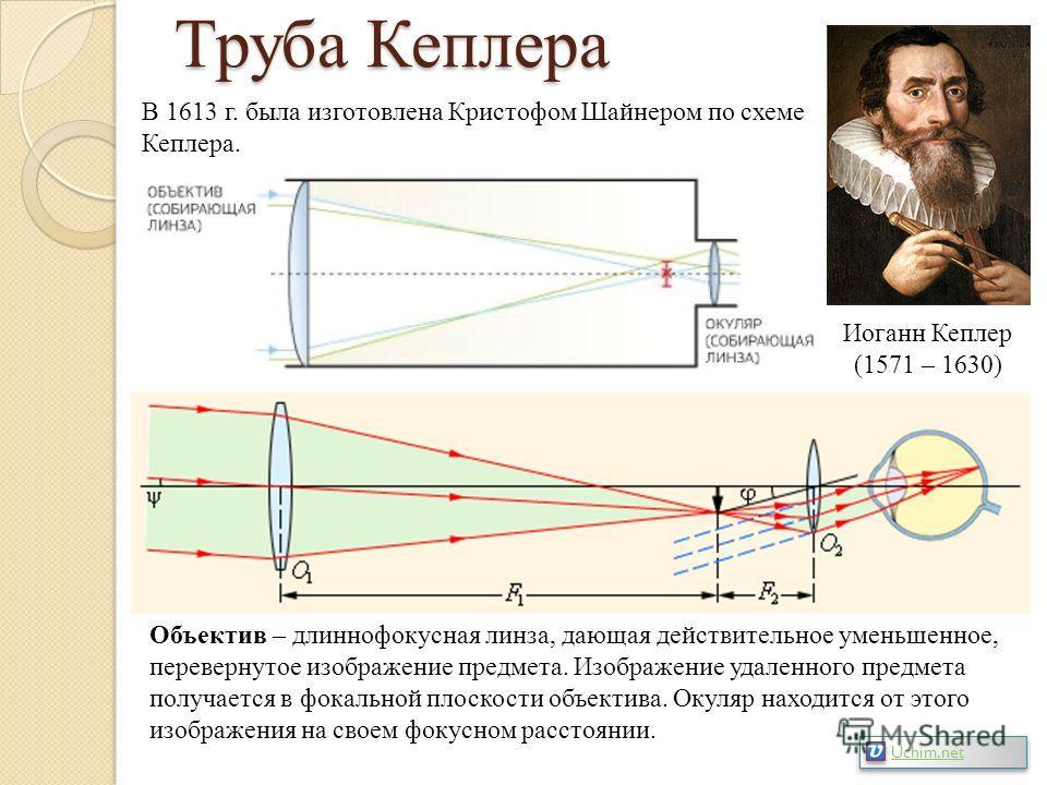 Труба Кеплера Иоганн Кеплер (1571 – 1630) В 1613 г. была изготовлена Кристофом Шайнером по схеме Кеплера. Объектив – длиннофокусная линза, дающая действительное уменьшенное, перевернутое изображение предмета. Изображение удаленного предмета получаетс