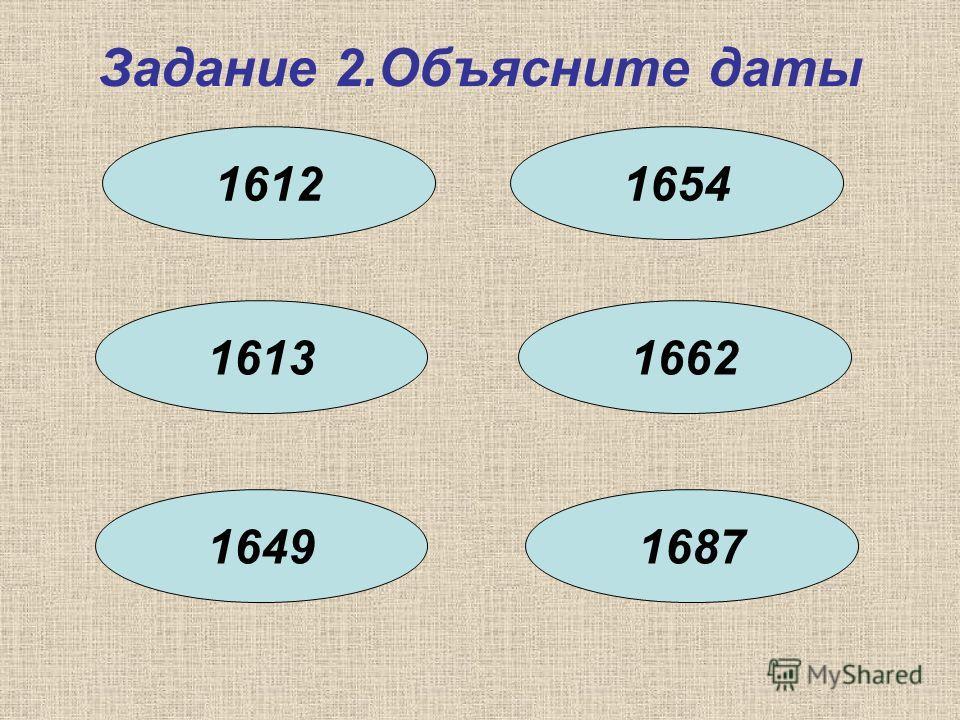 Задание 2.Объясните даты 16121654 16131662 16871649