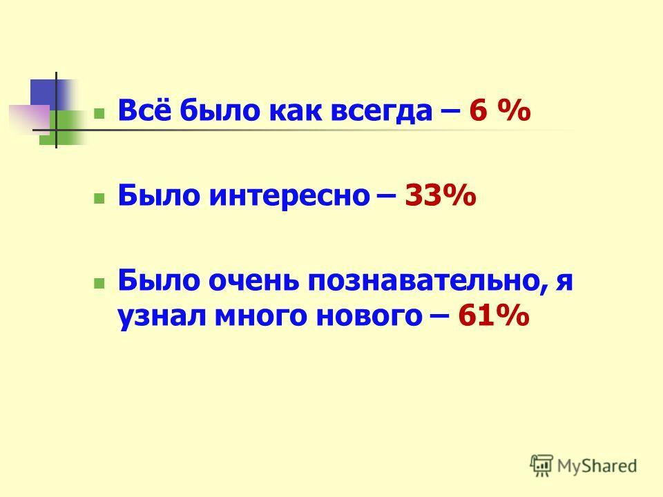 Всё было как всегда – 6 % Было интересно – 33% Было очень познавательно, я узнал много нового – 61%