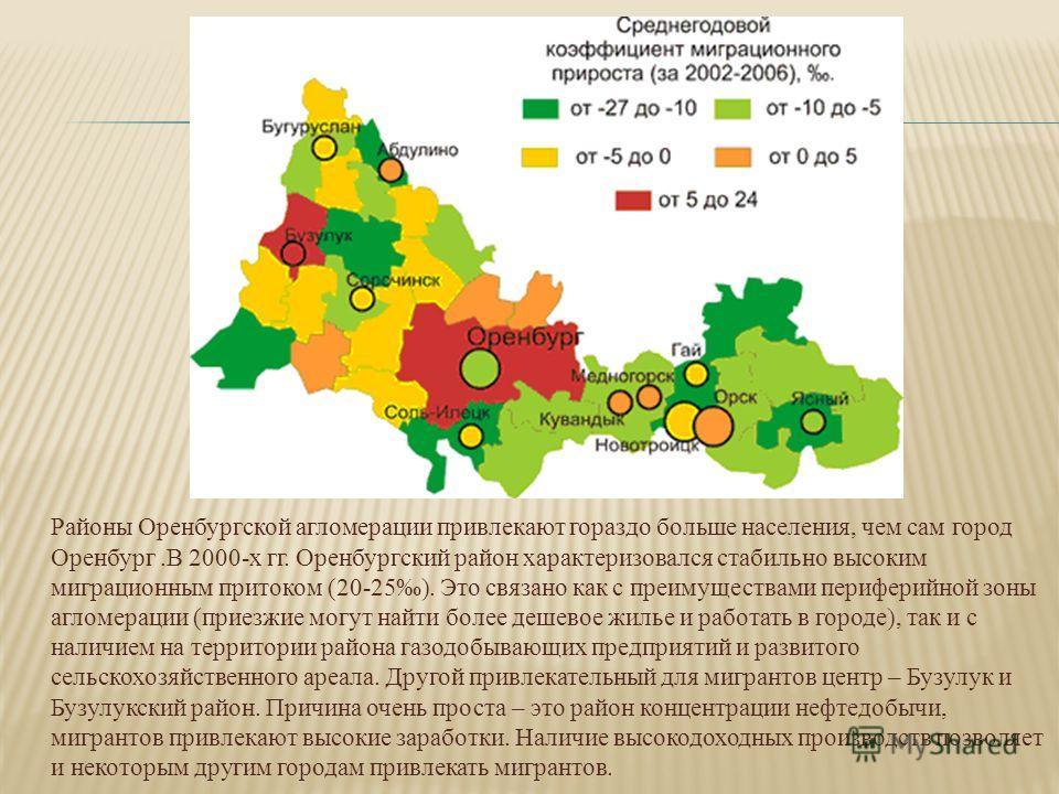 Районы Оренбургской агломерации привлекают гораздо больше населения, чем сам город Оренбург.В 2000-х гг. Оренбургский район характеризовался стабильно высоким миграционным притоком (20-25). Это связано как с преимуществами периферийной зоны агломерац