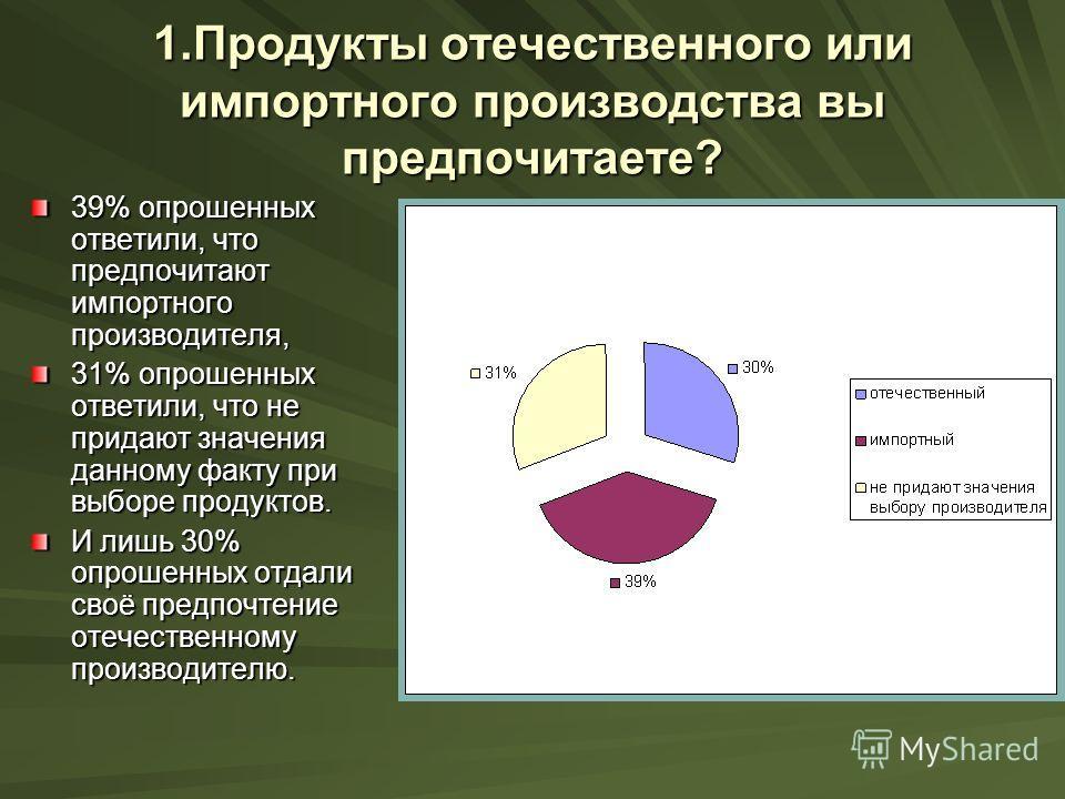 1.Продукты отечественного или импортного производства вы предпочитаете? 39% опрошенных ответили, что предпочитают импортного производителя, 31% опрошенных ответили, что не придают значения данному факту при выборе продуктов. И лишь 30% опрошенных отд