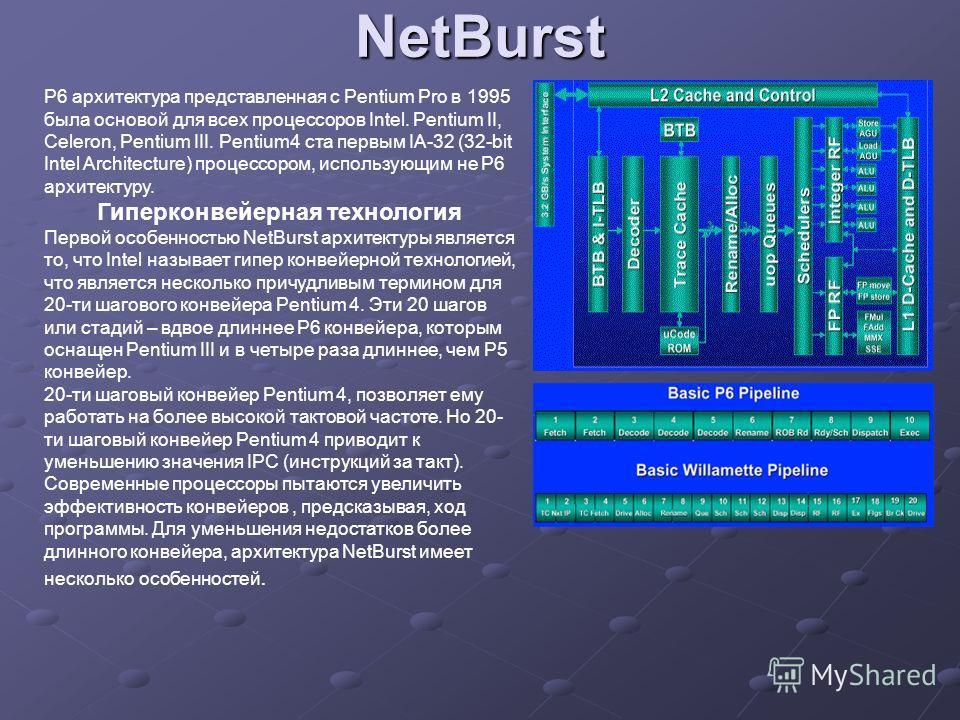 NetBurst P6 архитектура представленная с Pentium Pro в 1995 была основой для всех процессоров Intel. Pentium II, Celeron, Pentium III. Pentium4 ста первым IA-32 (32-bit Intel Architecture) процессором, использующим не P6 архитектуру. Гиперконвейерная