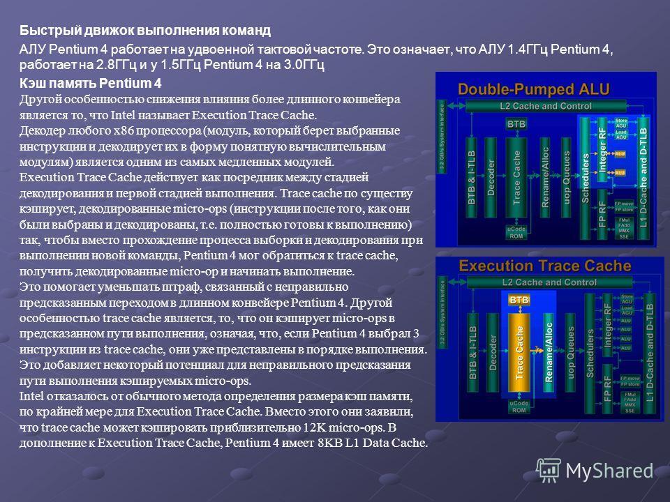 Быстрый движок выполнения команд АЛУ Pentium 4 работает на удвоенной тактовой частоте. Это означает, что АЛУ 1.4ГГц Pentium 4, работает на 2.8ГГц и у 1.5ГГц Pentium 4 на 3.0ГГц Кэш память Pentium 4 Другой особенностью снижения влияния более длинного