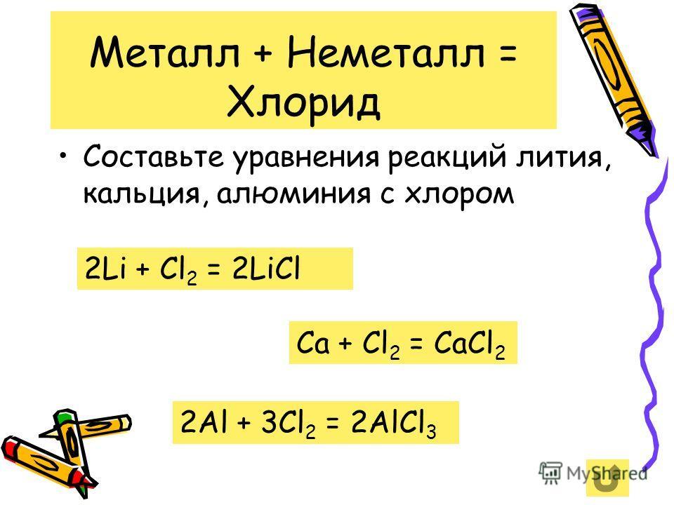 Металл + Неметалл = Хлорид Составьте уравнения реакций лития, кальция, алюминия с хлором 2Li + Cl 2 = 2LiCl Ca + Cl 2 = CaCl 2 2Al + 3Cl 2 = 2AlCl 3