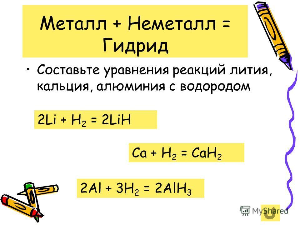 Металл + Неметалл = Гидрид Составьте уравнения реакций лития, кальция, алюминия с водородом 2Li + Н 2 = 2LiН Ca + Н 2 = CaН 2 2Al + 3H 2 = 2AlН 3