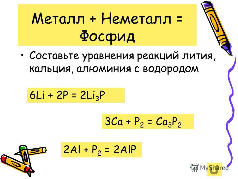 Металл + Неметалл = Фосфид Составьте уравнения реакций лития, кальция, алюминия с водородом 6Li + 2P = 2Li 3 P 3Ca + P 2 = Ca 3 P 2 2Al + P 2 = 2AlP