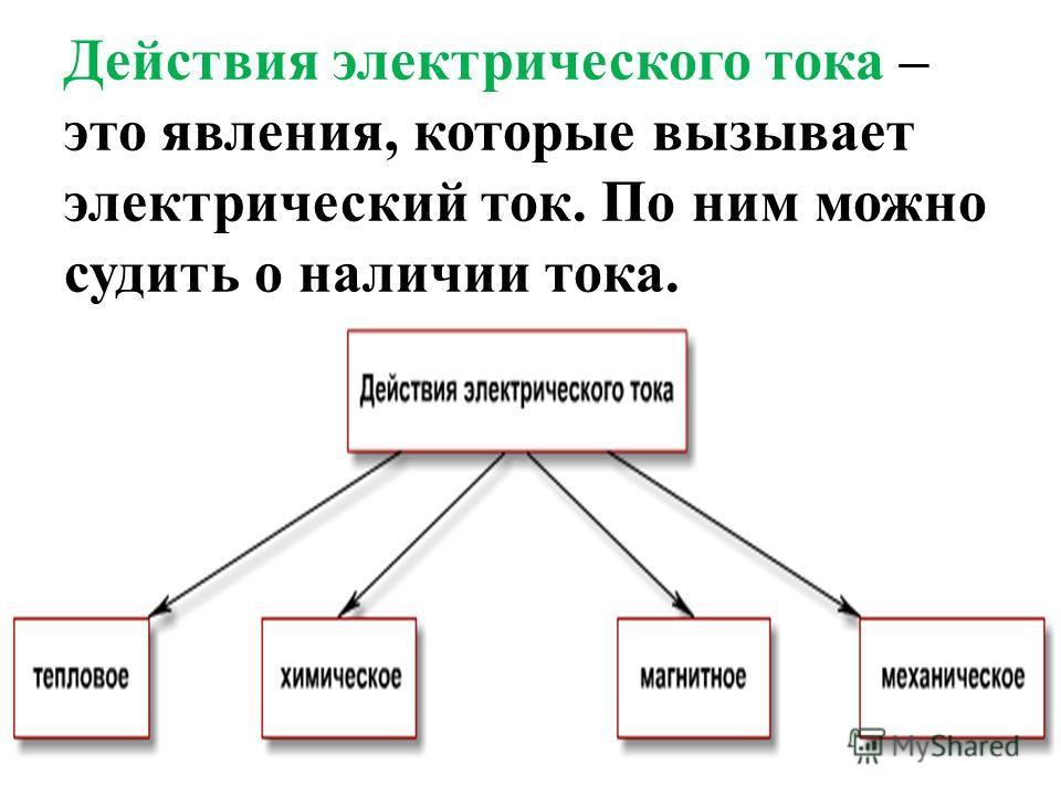 Действия электрического тока – это явления, которые вызывает электрический ток. По ним можно судить о наличии тока.