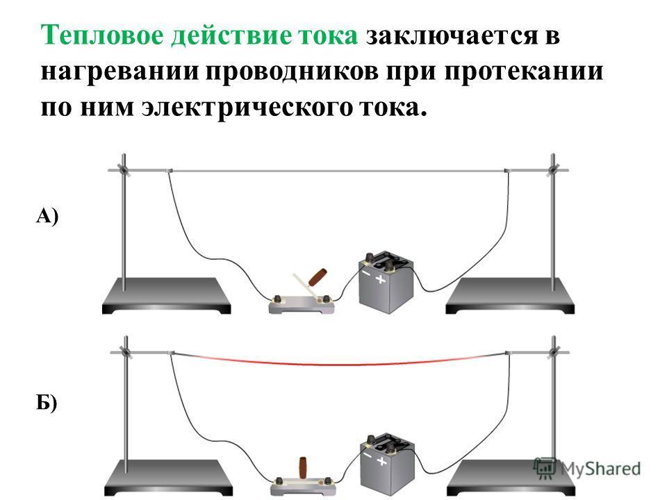 Тепловое действие тока заключается в нагревании проводников при протекании по ним электрического тока. А) Б)