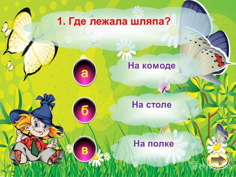 Н. Носов «Живая шляпа»