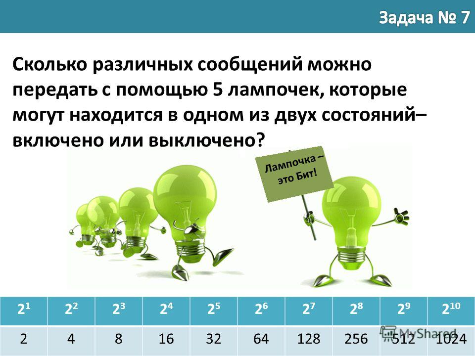 21212 2323 2424 2525 2626 2727 2828 2929 2 10 2481632641282565121024 Сколько различных сообщений можно передать с помощью 5 лампочек, которые могут находится в одном из двух состояний– включено или выключено? Лампочка – это Бит!