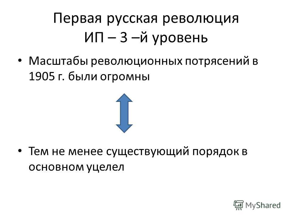 Первая русская революция ИП – 3 –й уровень Масштабы революционных потрясений в 1905 г. были огромны Тем не менее существующий порядок в основном уцелел